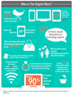 Digital Moms = Key Target for Cause Marketing. Check out this great infographic to learn more about them.