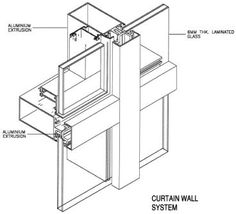 curtain walls details - Google Search