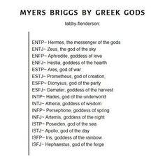 Image result for mbti greek mythology gods