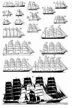 ship parts, ship parts names, ship parts diagram, cruise