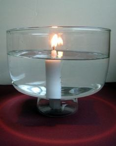 Fifth Grade Science Activities: Keep a Candle Burning Underwater!
