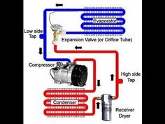 air conditioning repair Air Conditioning Repair Auto air conditioning systems are complex and have many different ways to fail. Refrigeration And Air Conditioning, Air Conditioning System, Automobile, Truck Repair, Auto Ac Repair, Car Fix, Mechanical Engineering, Marine Engineering, Chemical Engineering