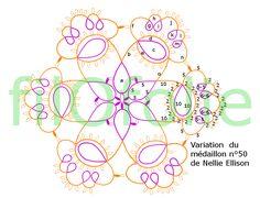 Schéma variation du motif n°25 de Nellie Ellison