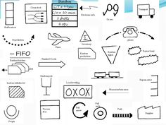 How to Create a Value Stream Map - Mapping your value stream - VSM Symbols