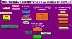 Morfología y estructura de la ciudad en España.