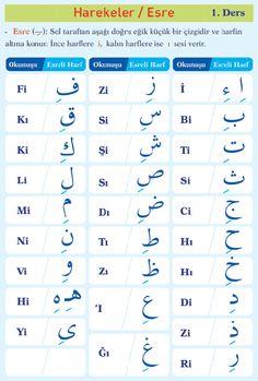 Dinibilgiler.gen.tr - Esre Arabi Words, Learn Arabic Alphabet, Mekka, Kids Poems, Learning Arabic, Pre School, Word Art, English Language, Teaching Kids