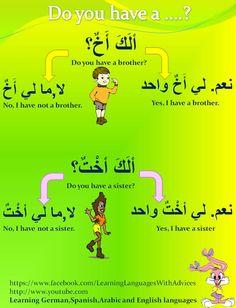 Learn arabic nahw online dating