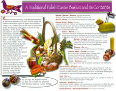 guide for traditional Polish Easter Basket - to be blessed day before Easter Sunday and eaten at Easter meal