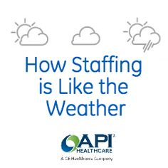 New post: What does #staffing have in common with the #weather in #Wisconsin? Learn how planning around extreme variability can be difficult if you're only using historical data and averages. http://invent.ge/1GeJi2L