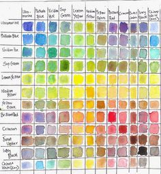 Watercolor Chart
