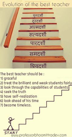 How to be the best teacher :)  Very informative