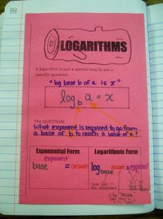 Logarithm activities: Foldables, War, Bingo, and Speed Dating! Great for Algebra 2 or Precalculus classes Math Teacher, Math Classroom, Teaching Math, Classroom Ideas, School Teacher, Teacher Stuff, Maths Algebra, Algebra Activities, Math Fractions