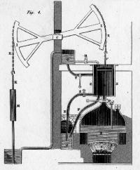 The steam engine, invention of James Watt