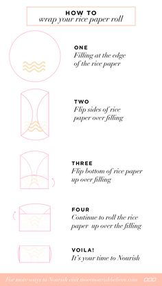 How to wrap your rice paper roll (a never fail guide!)