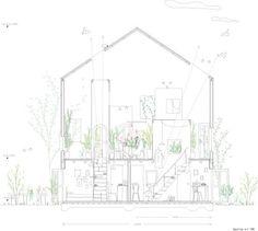 studio velocity — House in Chiharada