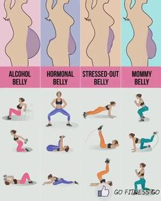Fitness Workouts, Fitness Workout For Women, Yoga Fitness, At Home Workouts, Fitness Tips, Fitness Motivation, Health Fitness, Studio Workouts, Fitness Music