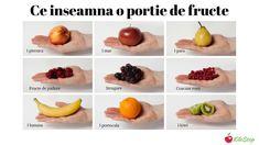Sigur ai auzit și tu recomandarea: Pentru o viață sănătoasă consumați 6 porții de legume și fructe pe zi! Dar cât înseamnă o porție?  Iată trucul meu atunci când am nevoie să aproximez cantitatea unei porții! #fructe #portii #dieta #nutritie Junk Food, Peach, Peaches, White Trash Food