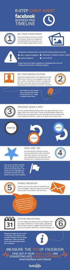 Facebook y tu perfil corporativo....  Algunos perfiles no han realizado el cambio al nuevo TimeLine.... para ello a través de TreceBeats se comparte la siguiente Infografía en Ingles con los 6 pasos básicos...
