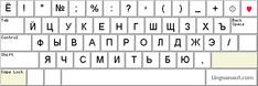 This is a very nice virtual Russian keyboard where you can type and also use nice shortcuts to save you time and effort, Linguanaut Linguistics Major, Russian Keyboard, Phonetic Alphabet, Improve Your English, Teaching English, Computer Keyboard, Improve Yourself, Writing, Words