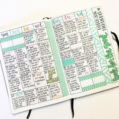Bullet Journal: Monthly Highlights