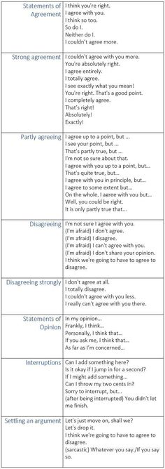 """hellolearnenglishwithantriparto: """" Learn some phrases for everyday communication #learnenglish """""""