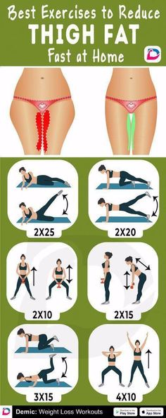 Best exercises to reduce thigh fat. Workout routines, fitness, get in shape, reduce thigh fat, tone Gym Workout Tips, Workout Challenge, Easy Workouts, At Home Workouts, Tummy Workout, Workout Exercises, Workout Plans, Cellulite Workout, Mini Workouts