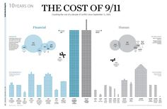 graphic911cost.jpg (980×647)
