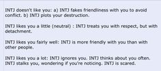 INTJ Problems -- Yes, that last bullet has been a problem; even now. I can't even muster a hello but notice he hovers. It's new as I've been the one who's being chased and not one to do the chasing. I'm patiently waiting for him to make a move. lol ~Missy