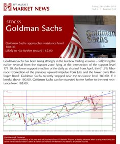 Trade #Stocks? Here's the latest technical analysis on #GoldmanSachs #HowWillYouTrade