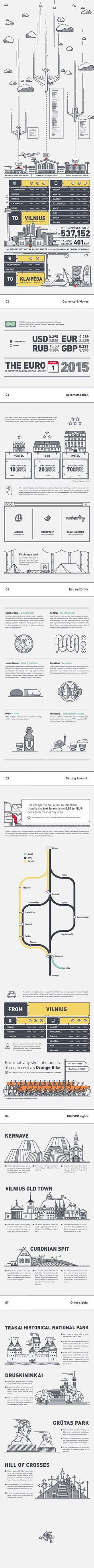 Infographic Infographic guide to Lithuania