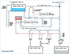 plumbing diagrams for rv sink click here for a block diagrammotorhome and extended tray jayco wiring diagram caravan, bookingritzcarlton info jayco wiring