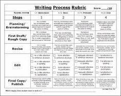 writing rubric - Recherche Google