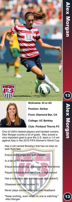 Alex Morgan trading card that I made for my girls team to teach them about prominent Women's soccer players. Us Soccer, Good Soccer Players, Soccer World, Soccer Stars, Soccer Games, Play Soccer, Soccer Cleats, Nike Soccer, Funny Soccer