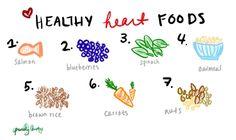 Healthy Heart Foods cmendezstylist