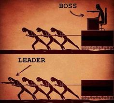 Considering the history of leadership, numerous theories point to a different set of characteristics for different types of leaders. #leadership #business #management #leader #manager #leadbyexample