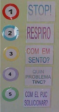 PARO, RESPIRO, ¿COMO ME SIENTO?, ¿QUE PROBLEMA TENGO?¿COMO LO PUEDO SOLUCIONAR? Pasos para evitar el enfado.