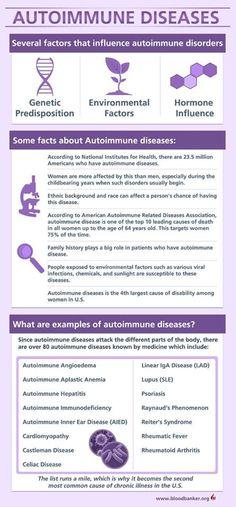 A little fact sheet about autoimmune diseases. (via LupusChick.com - Formerly Lupus Survival Guide)