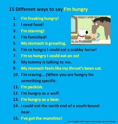 Forum | . | Fluent Land15 Different Ways to Say I'M HUNGRY | Fluent Land