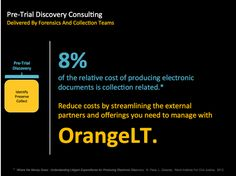 Did you know that 8% of the relative cost of producing electronic documents is collection related?  Reduce collection costs by streamlining the external partners and offerings you need to manage with Orange Legal Technologies. (http://www.orangelt.com) (@OrangeLT)