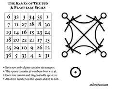 Kamea, Sigil and Sign of the Sun The Sun is the source of all life and power in our Solar System, and in ceremonial magic is is the beating and energetic heart which sends light and heat and life into the Macrocosm and Microcosm alike. Sigil Magic, Magic Symbols, How To Make Sigils, Planetary Symbols, Number Grid, Grimoire Book, Magic Squares, Esoteric Art, Knowledge And Wisdom