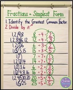 in Simplest Form. An Interactive Anchor Chart Fractions in Simplest Form. An Interactive Anchor Chart by Crafting Connections!Fractions in Simplest Form. An Interactive Anchor Chart by Crafting Connections! Math Strategies, Math Resources, Math Activities, Math Tips, Maths Fun, Fraction Activities, Math Games, Math Charts, Math Anchor Charts