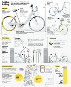 Bikeshare Graphic: What New Yorkers Need to Know about New Bike Share - Metropolis - WSJ