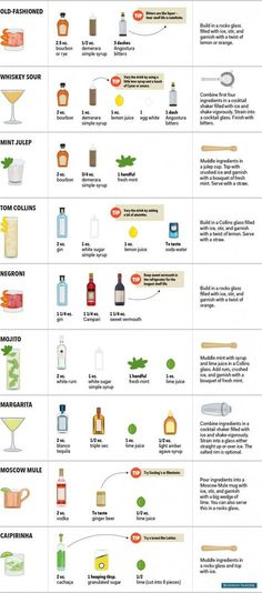 Home bar recipes graphic