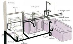 House Drainage System, Bathroom Plumbing, Plumbing Pipe, Water Plumbing, Open Bathroom, Bathroom Layout, Pvc Pipe, Basement Bathroom, Bathroom Fixtures