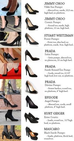 Everything you ever wanted to know about Kate's shoes!