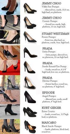 Kate Middleton Shoes, Kate Middleton Style, Duchess Kate, Duchess Of Cambridge, Mode Shoes, Image Fashion, Fashion Vocabulary, Princess Kate, Royal Fashion