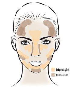 Heart Face Shape contouring & highlighting