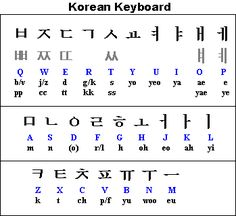 korean language alphabet with english translation pdf