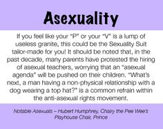 How do you know if you are asexual