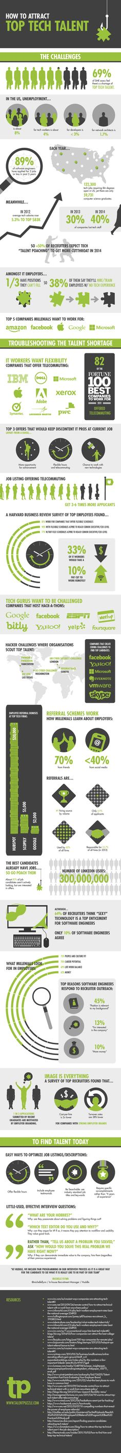 How Your Company Can Attract Top Tech Talent #infographic